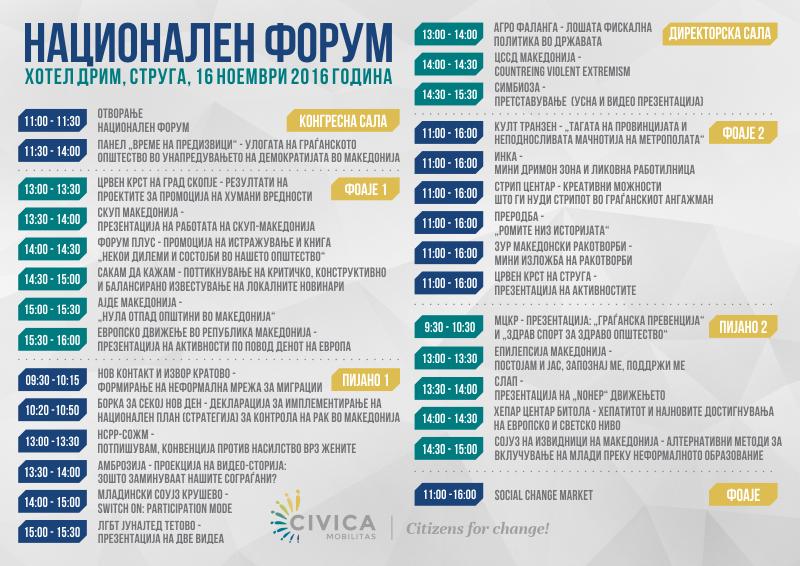 programa nacionalen forum