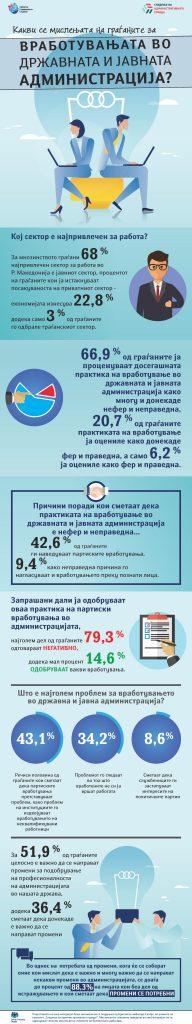 13 04 2017 CUP vesti infograph