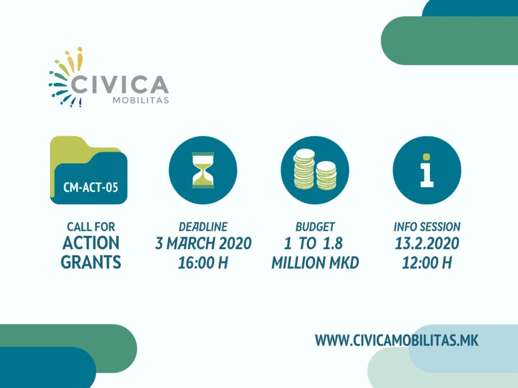 20200203-ACT-05-eng