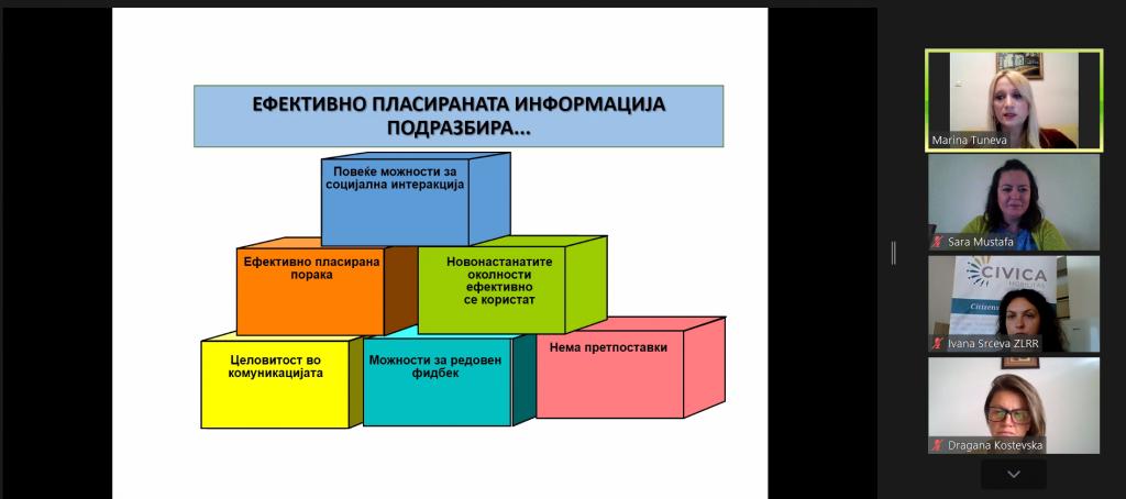 1.4. Informiranje za postiguvanjata, 2.6.2021